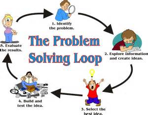 Good examples of problem solving for an interview