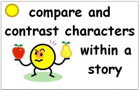 Critical Analysis, Compare and Contrast Characters Essay